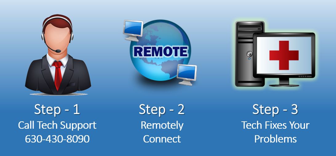 Online Remote Computer Support Services